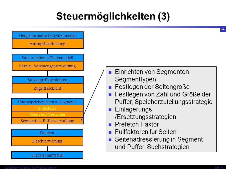16 © 2009 Univ,Karlsruhe, IPD, Prof. LockemannDBI 11 Steuermöglichkeiten (3) Mengenorientiertes Datenmodell Anfragebearbeitung Satzorientiertes Datenm