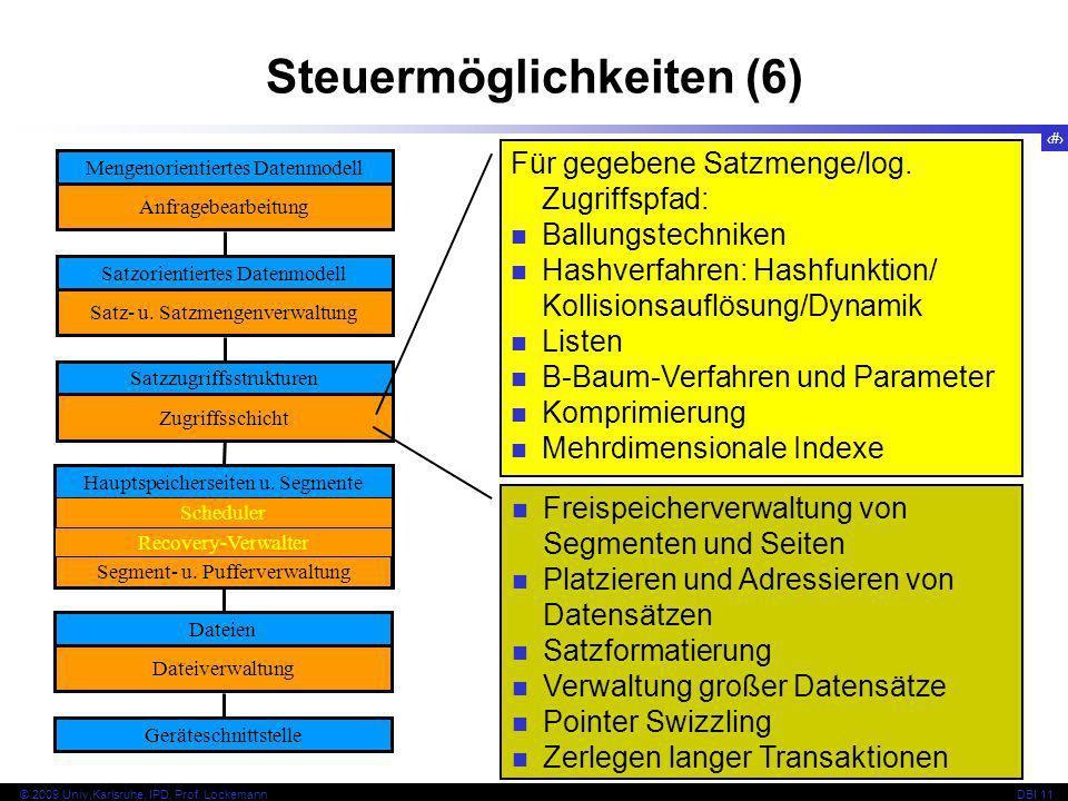 19 © 2009 Univ,Karlsruhe, IPD, Prof. LockemannDBI 11 Steuermöglichkeiten (6) Mengenorientiertes Datenmodell Anfragebearbeitung Satzorientiertes Datenm