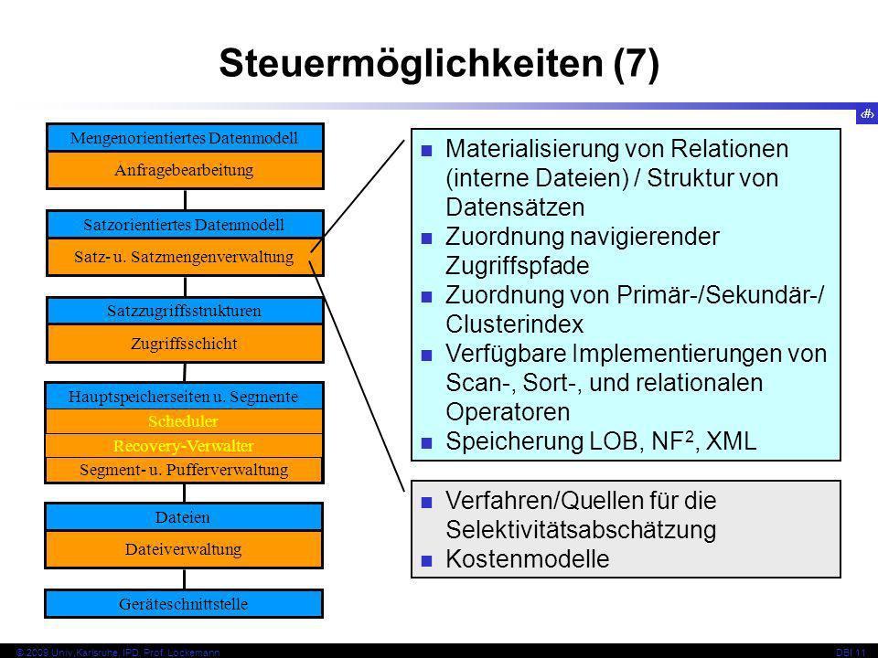20 © 2009 Univ,Karlsruhe, IPD, Prof. LockemannDBI 11 Steuermöglichkeiten (7) Mengenorientiertes Datenmodell Anfragebearbeitung Satzorientiertes Datenm