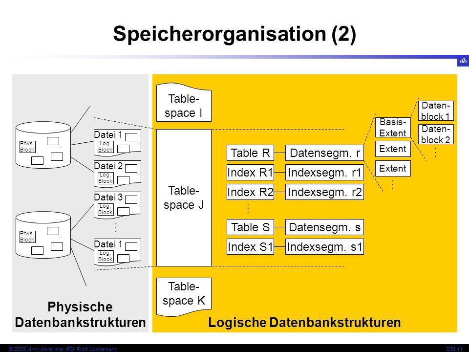 24 © 2009 Univ,Karlsruhe, IPD, Prof. LockemannDBI 11 Logische Datenbankstrukturen Physische Datenbankstrukturen Speicherorganisation (2) Phys. Block D