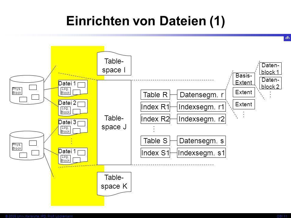 27 © 2009 Univ,Karlsruhe, IPD, Prof. LockemannDBI 11 Einrichten von Dateien (1) Phys. Block Datei 1 Datei 2 Log. Block Datei 3 Log. Block Datei 1 Log.