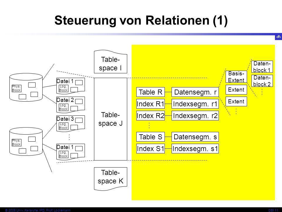 31 © 2009 Univ,Karlsruhe, IPD, Prof. LockemannDBI 11 Steuerung von Relationen (1) Phys. Block Datei 1 Datei 2 Log. Block Datei 3 Log. Block Datei 1 Lo