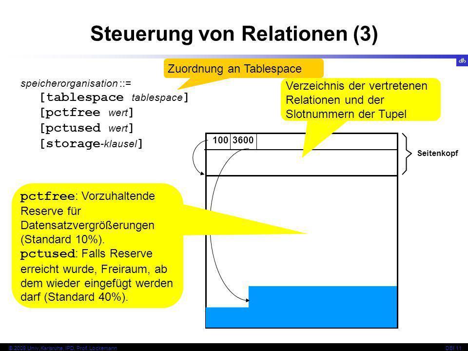 33 © 2009 Univ,Karlsruhe, IPD, Prof. LockemannDBI 11 Steuerung von Relationen (3) speicherorganisation ::= [tablespace tablespace ] [pctfree wert ] [p