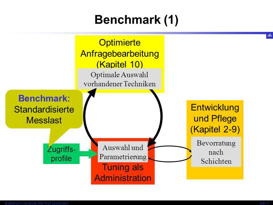 6 © 2009 Univ,Karlsruhe, IPD, Prof. LockemannDBI 11 Tuning als Administration Optimierte Anfragebearbeitung (Kapitel 10) Entwicklung und Pflege (Kapit