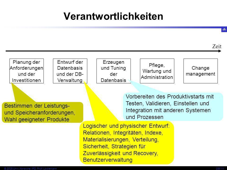 77 © 2009 Univ,Karlsruhe, IPD, Prof. LockemannDBI 11 Verantwortlichkeiten Planung der Anforderungen und der Investitionen Entwurf der Datenbasis und d
