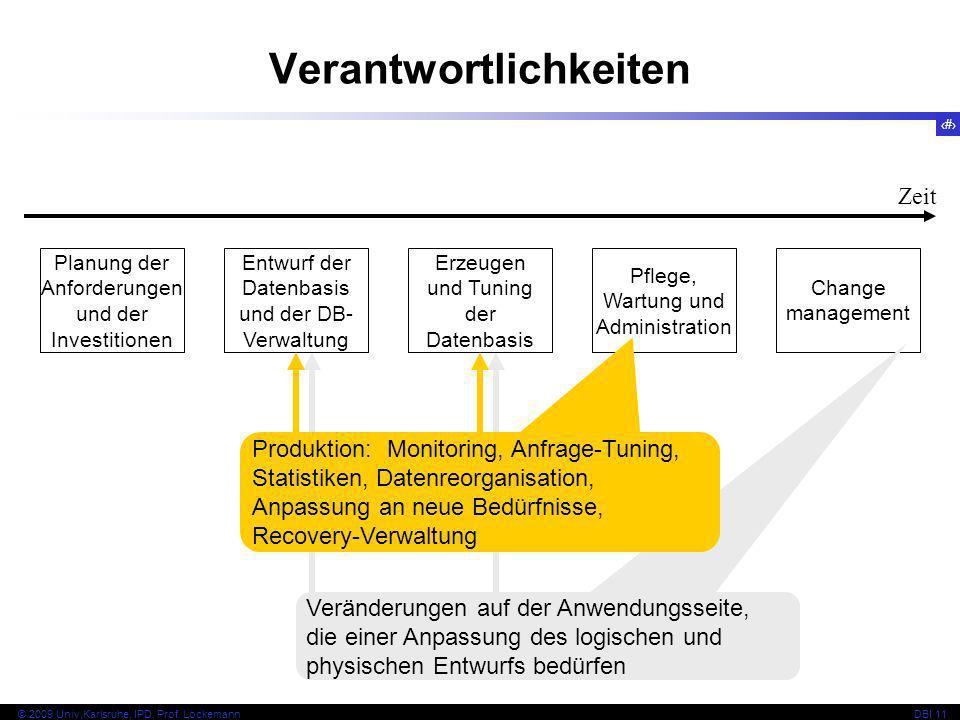 78 © 2009 Univ,Karlsruhe, IPD, Prof. LockemannDBI 11 Verantwortlichkeiten Planung der Anforderungen und der Investitionen Entwurf der Datenbasis und d