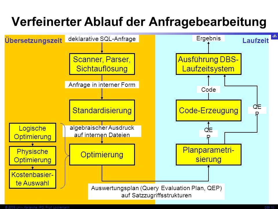 27 © 2009 Univ,Karlsruhe, IPD, Prof.