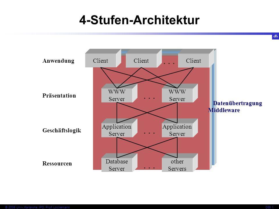 4 © 2008 Univ,Karlsruhe, IPD, Prof.
