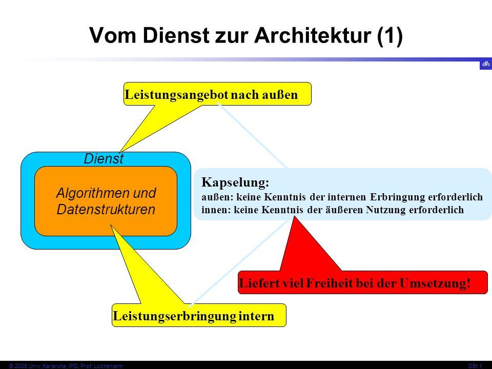 40 © 2008 Univ,Karlsruhe, IPD, Prof.