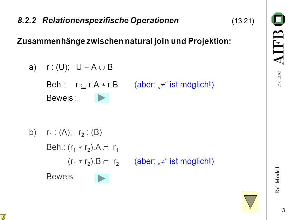 Rel-Modell 25.01.2002 3 8.2.2Relationenspezifische Operationen (13|21) Zusammenhänge zwischen natural join und Projektion: a)r : (U); U = A B Beh.:r r.A r.B(aber: ist möglich!) Beweis : b)r 1 : (A); r 2 : (B) Beh.: (r 1 r 2 ).A r 1 (r 1 r 2 ).B r 2 (aber: ist möglich!) Beweis: