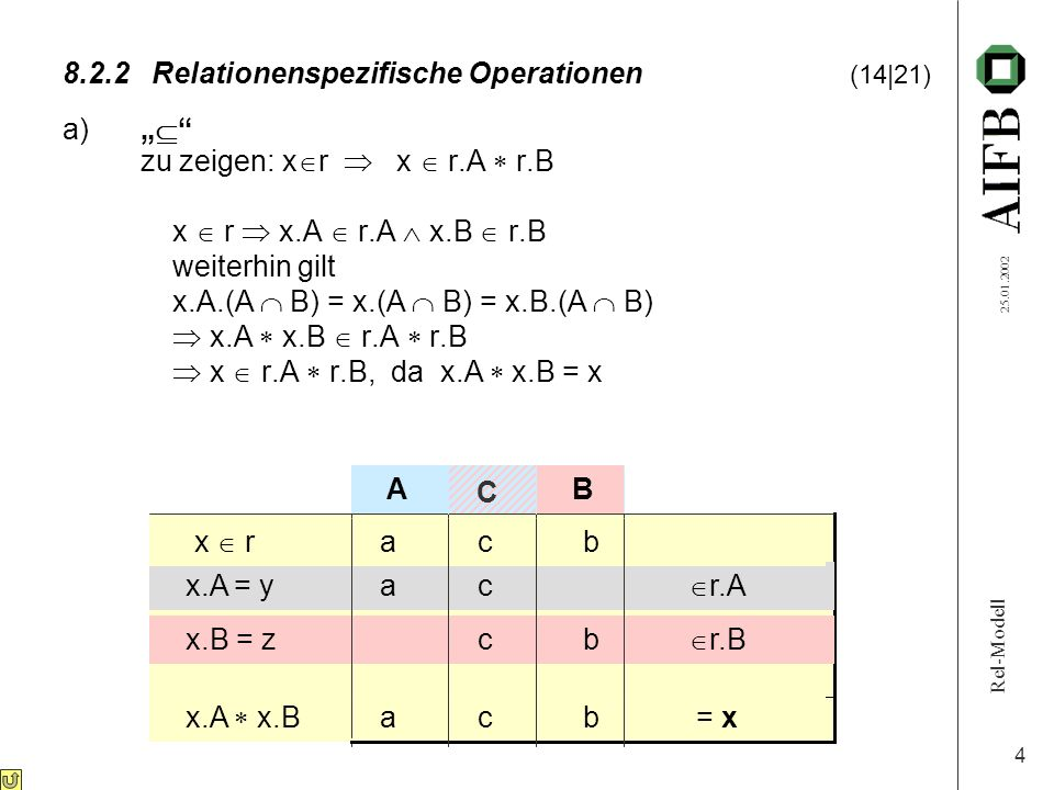 Rel-Modell 25.01.2002 4 8.2.2Relationenspezifische Operationen (14|21) a) zu zeigen: x r x r.A r.B x r x.A r.A x.B r.B weiterhin gilt x.A.(A B) = x.(A