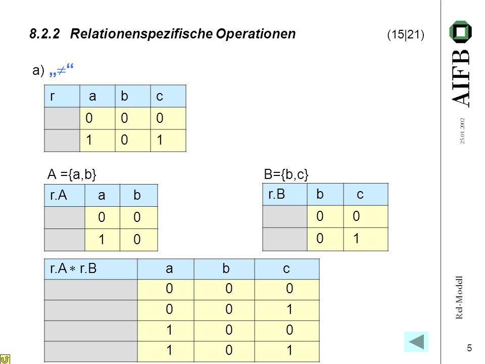 Rel-Modell 25.01.2002 5 8.2.2Relationenspezifische Operationen (15|21) a) A ={a,b} B={b,c} r abc 000 101 r.A a b 0 0 1 0 r.B b c 0 0 0 1 r.A r.B a b c 0 0 0 0 0 1 1 0 0 1 0 1