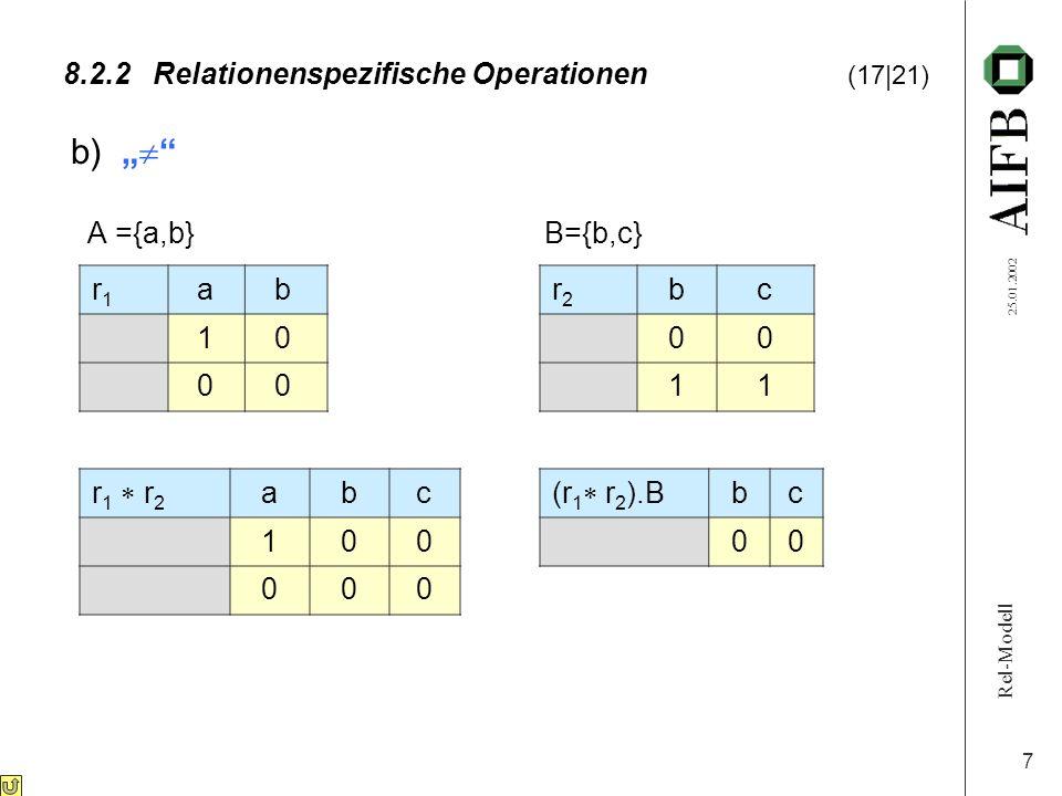 Rel-Modell 25.01.2002 7 8.2.2Relationenspezifische Operationen (17|21) b) A ={a,b} B={b,c} r1r1 a b 1 0 0 0 r2r2 bc 00 11 r 1 r 2 abc 100 000 (r 1 r 2 ).B bc 00