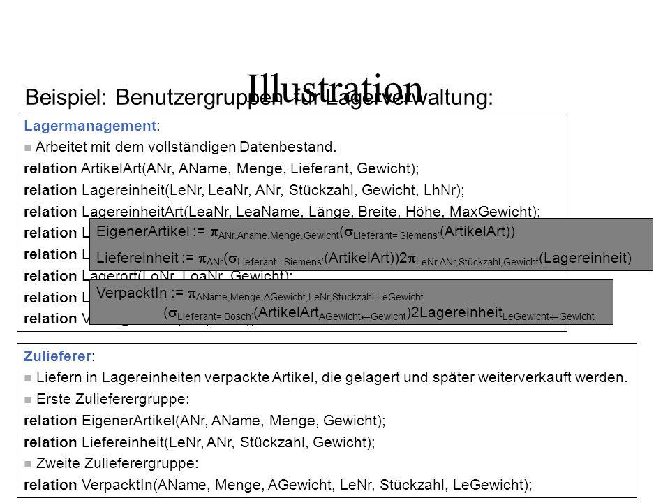 Illustration Beispiel: Benutzergruppen für Lagerverwaltung: Lagermanagement: n Arbeitet mit dem vollständigen Datenbestand. relation ArtikelArt(ANr, A