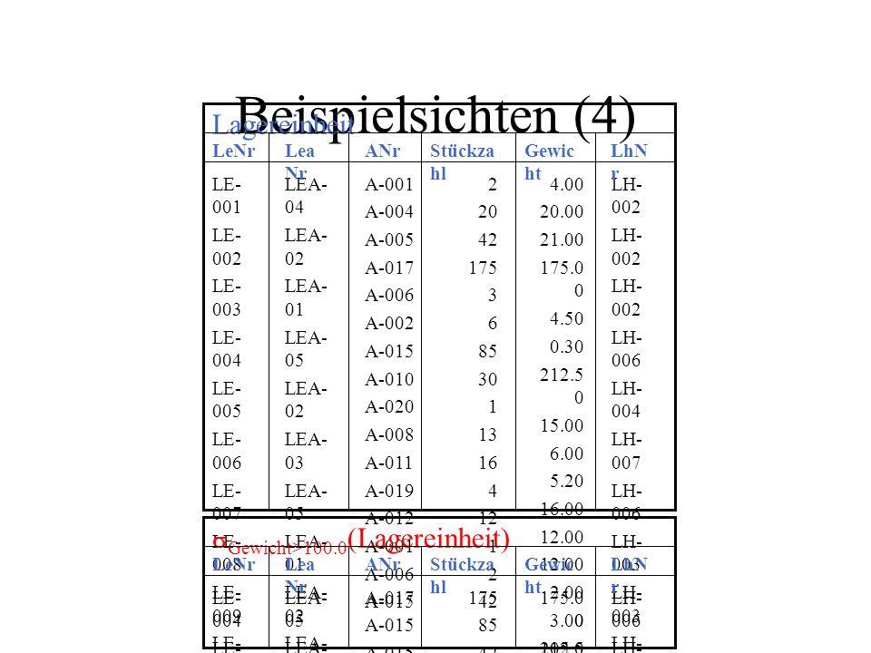 Beispielsichten (4) LH- 002 LH- 006 LH- 004 LH- 007 LH- 006 LH- 003 LH- 007 LH- 005 LH- 003 LH- 005 LH- 001 LH- 004 LH- 005 4.00 20.00 21.00 175.0 0 4