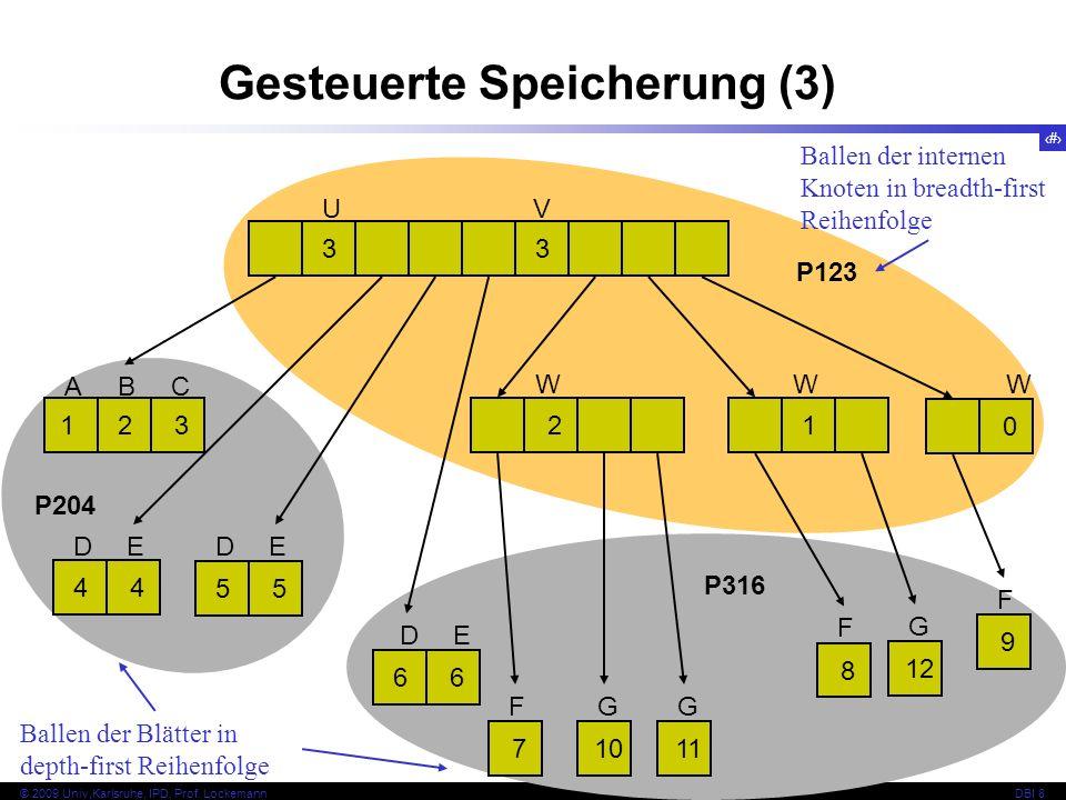 103 © 2009 Univ,Karlsruhe, IPD, Prof. LockemannDBI 8 Gesteuerte Speicherung (3) U 3 3 V 12 3 4 4 5 5 6 6 ABC DEDE DE 2 1 0 WWW 7 F 10 G 11 G 8 F 12 G