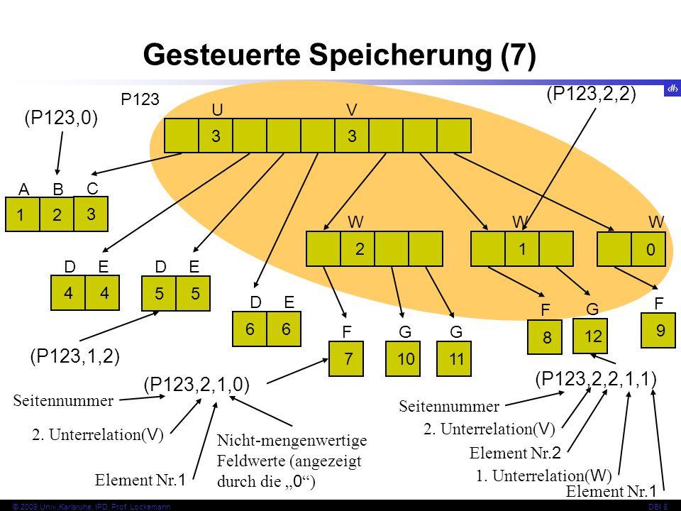 107 © 2009 Univ,Karlsruhe, IPD, Prof. LockemannDBI 8 Gesteuerte Speicherung (7) U 3 3 V 12 4 4 5 5 6 6 AB C DEDE DE 2 1 0 WWW 7 F 10 G 11 G 8 F 12 G 9