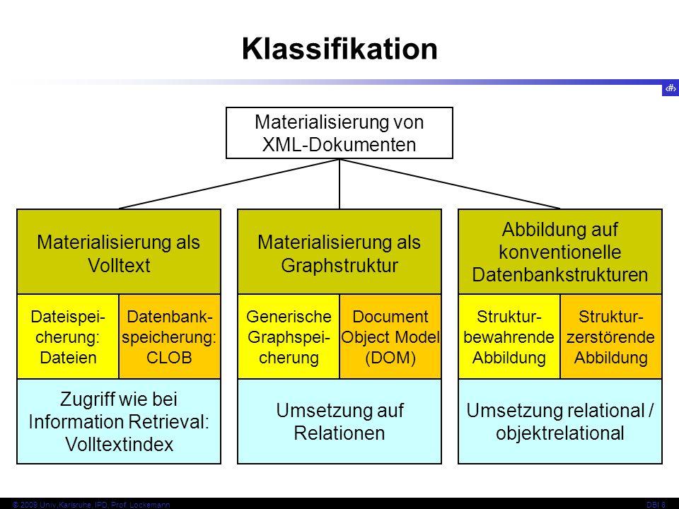 110 © 2009 Univ,Karlsruhe, IPD, Prof. LockemannDBI 8 Klassifikation Materialisierung von XML-Dokumenten Materialisierung als Volltext Dateispei- cheru