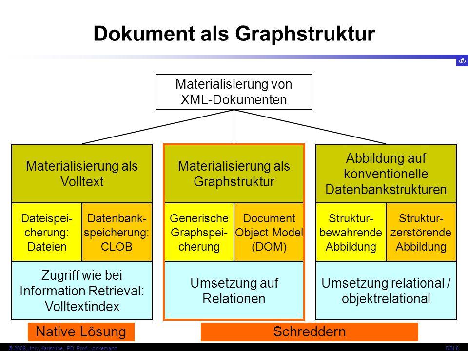 115 © 2009 Univ,Karlsruhe, IPD, Prof. LockemannDBI 8 Dokument als Graphstruktur Materialisierung von XML-Dokumenten Materialisierung als Volltext Date