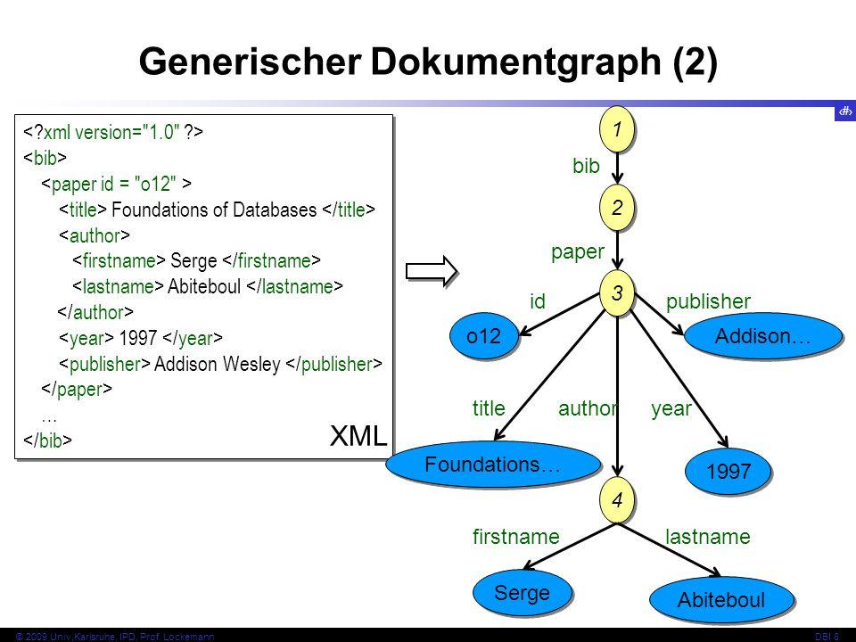 117 © 2009 Univ,Karlsruhe, IPD, Prof. LockemannDBI 8 Generischer Dokumentgraph (2) Foundations of Databases Serge Abiteboul 1997 Addison Wesley … Foun