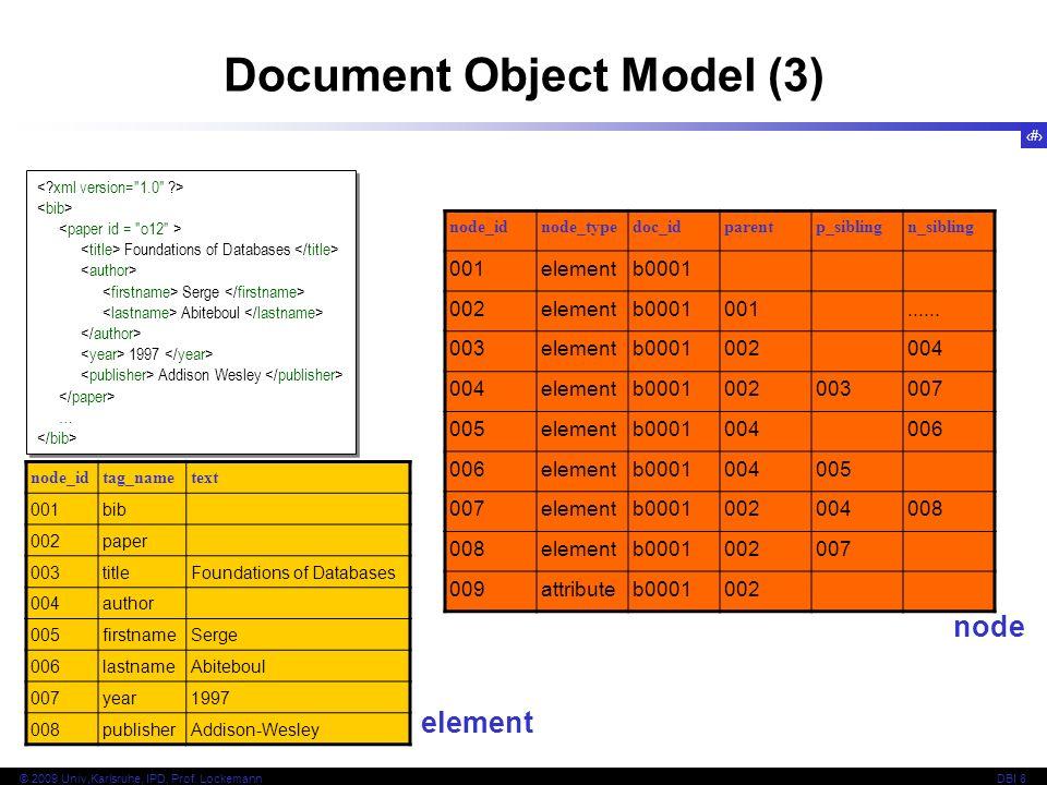 121 © 2009 Univ,Karlsruhe, IPD, Prof. LockemannDBI 8 Document Object Model (3) Foundations of Databases Serge Abiteboul 1997 Addison Wesley … Foundati
