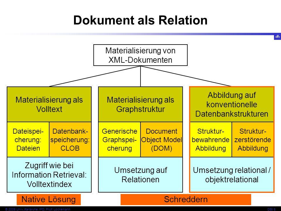 123 © 2009 Univ,Karlsruhe, IPD, Prof. LockemannDBI 8 Dokument als Relation Materialisierung von XML-Dokumenten Materialisierung als Volltext Dateispei