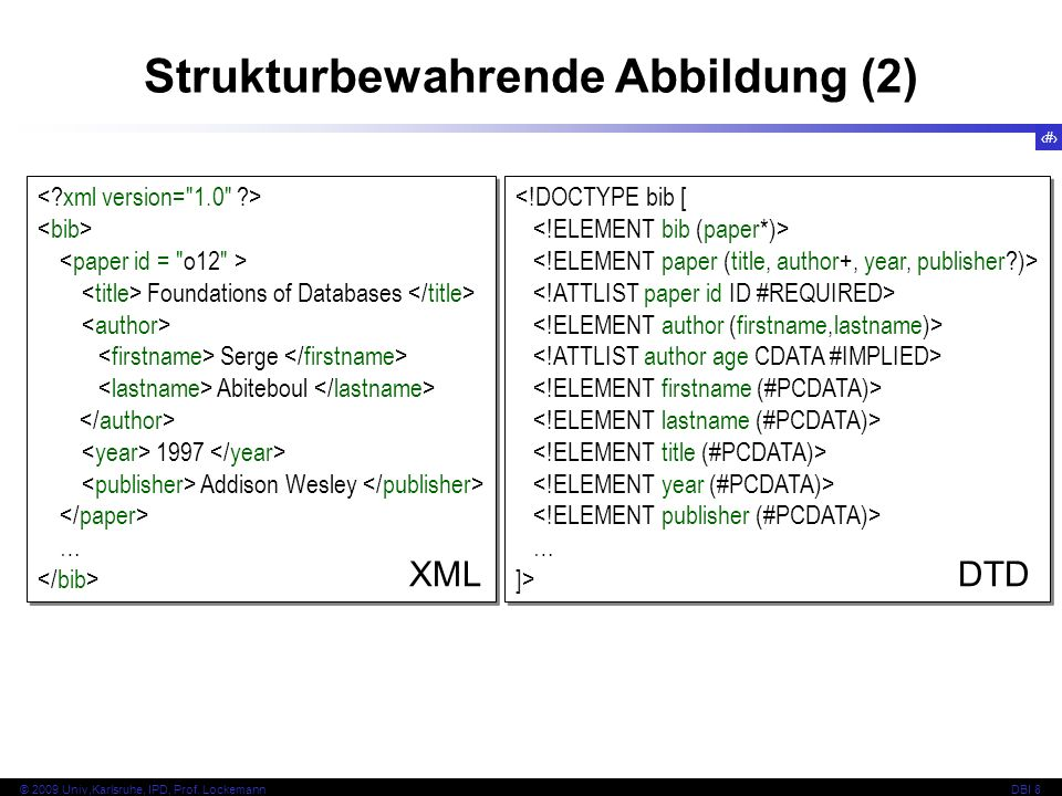 125 © 2009 Univ,Karlsruhe, IPD, Prof. LockemannDBI 8 Strukturbewahrende Abbildung (2) <!DOCTYPE bib [ … ]> <!DOCTYPE bib [ … ]> DTD Foundations of Dat