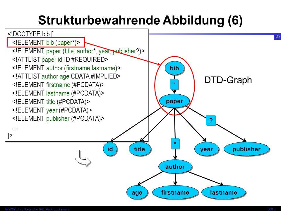 129 © 2009 Univ,Karlsruhe, IPD, Prof. LockemannDBI 8 Strukturbewahrende Abbildung (6) <!DOCTYPE bib [ … ]> <!DOCTYPE bib [ … ]> id bib paper author ye