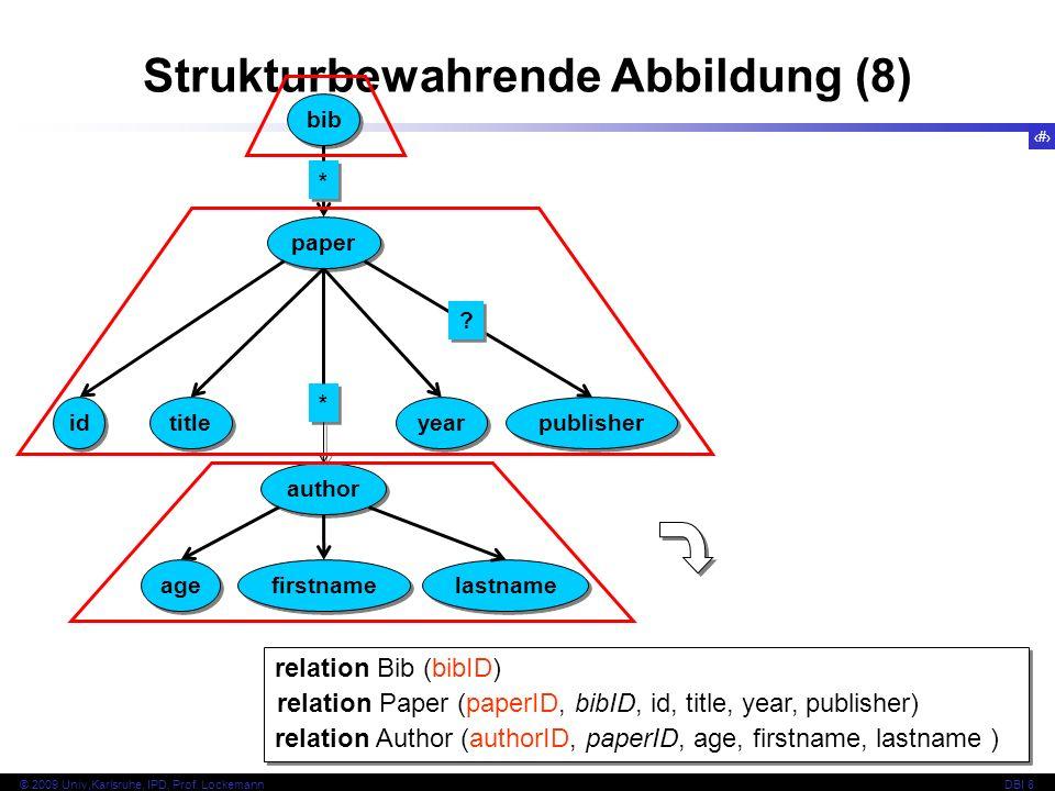 131 © 2009 Univ,Karlsruhe, IPD, Prof. LockemannDBI 8 Strukturbewahrende Abbildung (8) bib paper id author year publisher age firstname lastname * * *