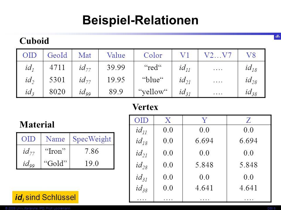 19 © 2009 Univ,Karlsruhe, IPD, Prof. LockemannDBI 8 Beispiel-Relationen OIDGeoIdMatValueColorV1V2…V7V8 id 1 4711id 77 39.99redid 11 ….id 18 id 2 5301i