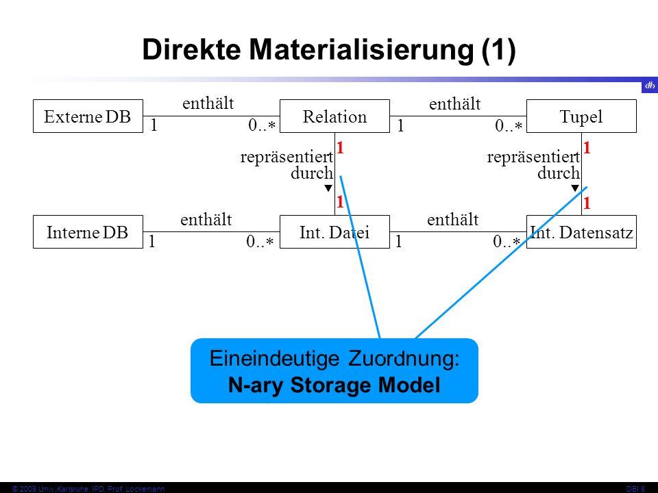 20 © 2009 Univ,Karlsruhe, IPD, Prof. LockemannDBI 8 Direkte Materialisierung (1) Externe DBRelationTupel Interne DBInt. DateiInt. Datensatz repräsenti