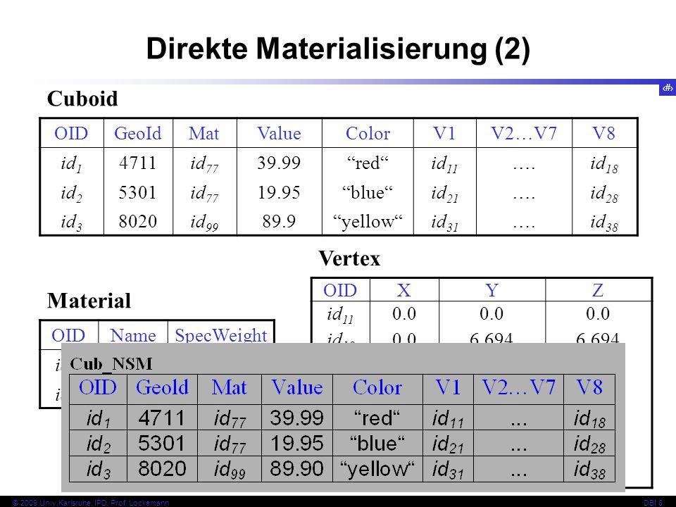 21 © 2009 Univ,Karlsruhe, IPD, Prof. LockemannDBI 8 Direkte Materialisierung (2) OIDGeoIdMatValueColorV1V2…V7V8 id 1 4711id 77 39.99redid 11 ….id 18 i