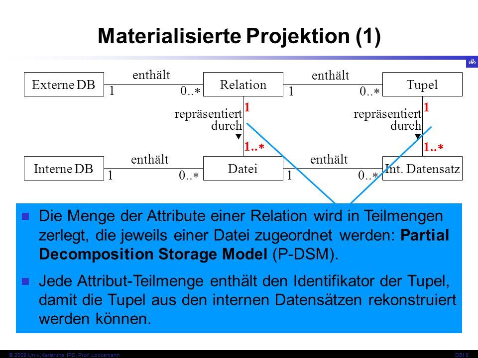23 © 2009 Univ,Karlsruhe, IPD, Prof. LockemannDBI 8 Materialisierte Projektion (1) Externe DBRelationTupel Interne DBDateiInt. Datensatz repräsentiert