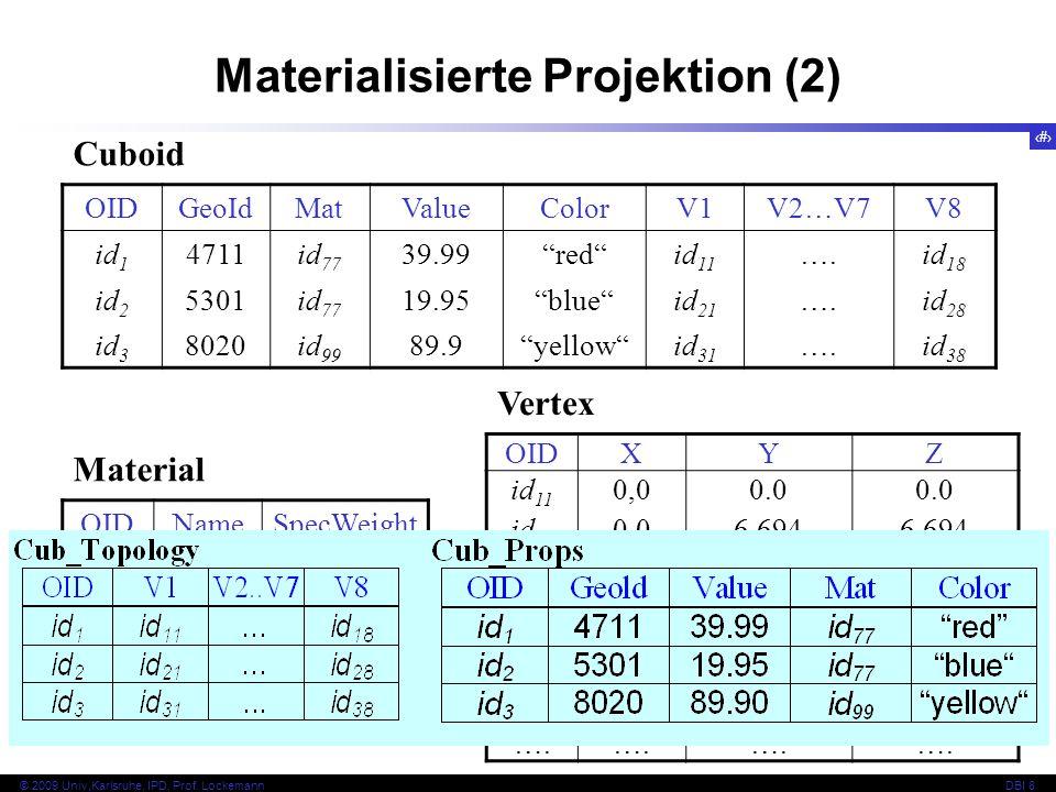 24 © 2009 Univ,Karlsruhe, IPD, Prof. LockemannDBI 8 Materialisierte Projektion (2) OIDGeoIdMatValueColorV1V2…V7V8 id 1 4711id 77 39.99redid 11 ….id 18