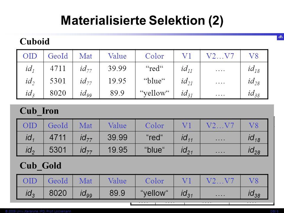 31 © 2009 Univ,Karlsruhe, IPD, Prof. LockemannDBI 8 Materialisierte Selektion (2) OIDGeoIdMatValueColorV1V2…V7V8 id 1 4711id 77 39.99redid 11 ….id 18