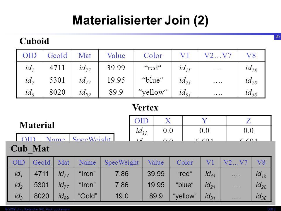 34 © 2009 Univ,Karlsruhe, IPD, Prof. LockemannDBI 8 Materialisierter Join (2) OIDGeoIdMatValueColorV1V2…V7V8 id 1 4711id 77 39.99redid 11 ….id 18 id 2