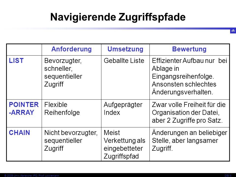 36 © 2009 Univ,Karlsruhe, IPD, Prof. LockemannDBI 8 Navigierende Zugriffspfade AnforderungUmsetzungBewertung LISTBevorzugter, schneller, sequentieller