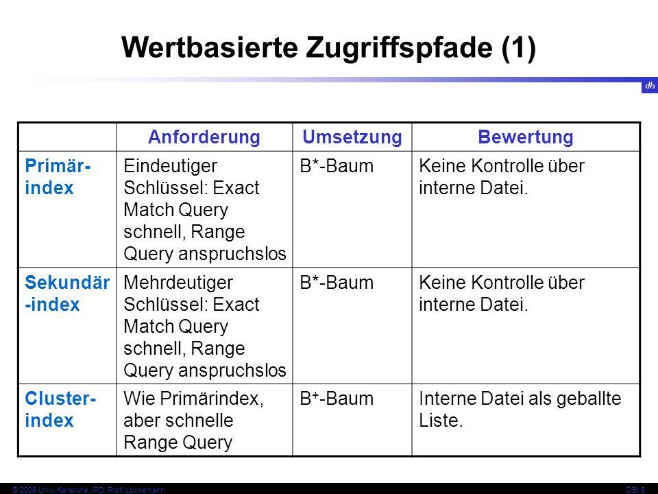 37 © 2009 Univ,Karlsruhe, IPD, Prof. LockemannDBI 8 Wertbasierte Zugriffspfade (1) AnforderungUmsetzungBewertung Primär- index Eindeutiger Schlüssel: