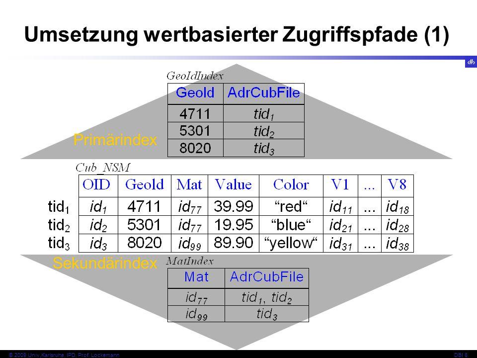 38 © 2009 Univ,Karlsruhe, IPD, Prof. LockemannDBI 8 Umsetzung wertbasierter Zugriffspfade (1) Primärindex Sekundärindex