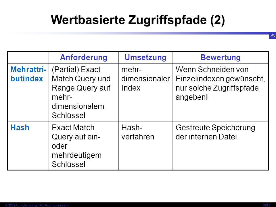 39 © 2009 Univ,Karlsruhe, IPD, Prof. LockemannDBI 8 Wertbasierte Zugriffspfade (2) AnforderungUmsetzungBewertung Mehrattri- butindex (Partial) Exact M