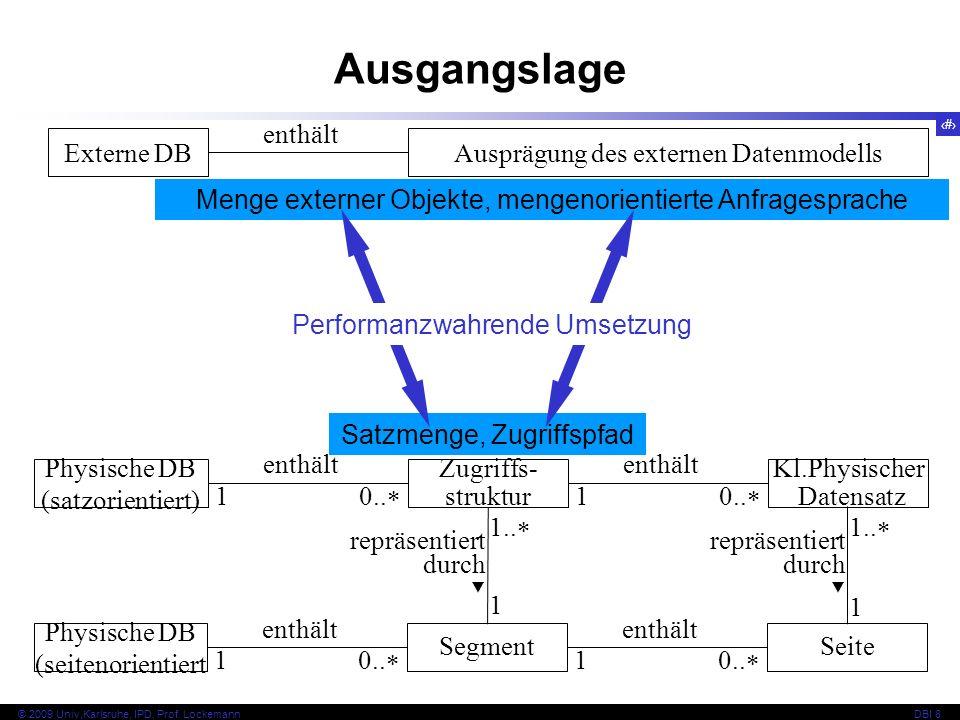 4 © 2009 Univ,Karlsruhe, IPD, Prof. LockemannDBI 8 Ausgangslage Physische DB (satzorientiert) Zugriffs- struktur Kl.Physischer Datensatz enthält 0.. 1