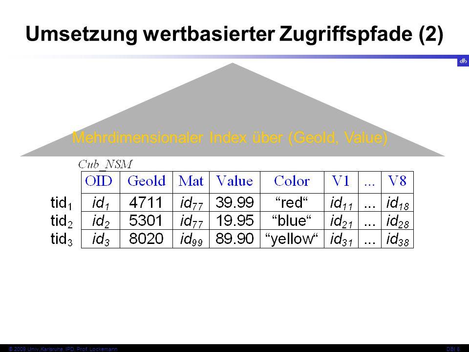 40 © 2009 Univ,Karlsruhe, IPD, Prof. LockemannDBI 8 Umsetzung wertbasierter Zugriffspfade (2) Mehrdimensionaler Index über (GeoId, Value)