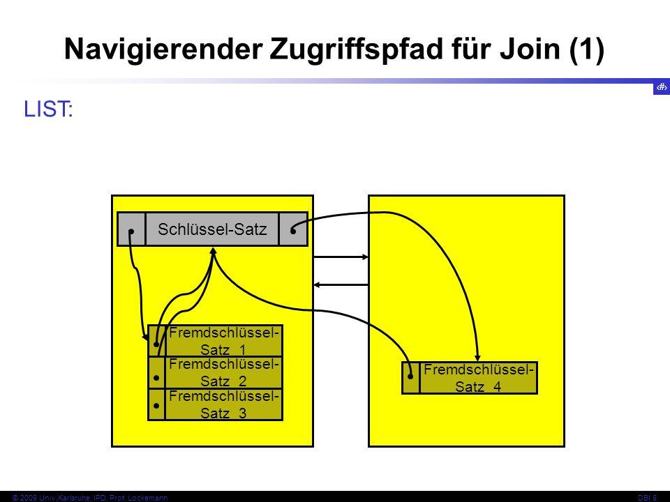 42 © 2009 Univ,Karlsruhe, IPD, Prof. LockemannDBI 8 Navigierender Zugriffspfad für Join (1) Schlüssel-Satz Fremdschlüssel- Satz 1 LIST: Fremdschlüssel