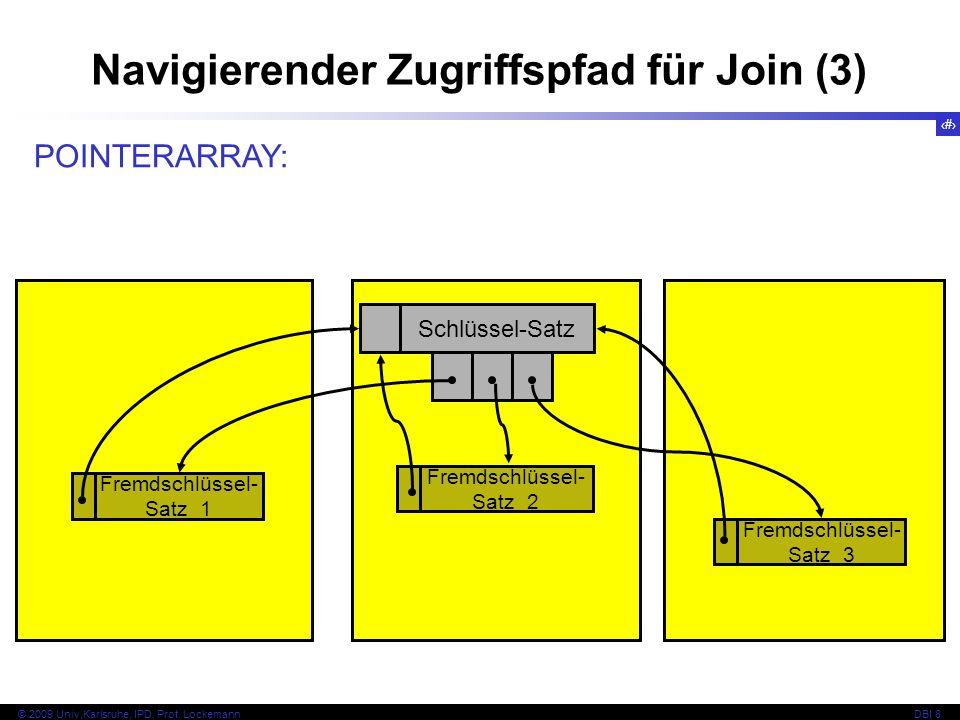 44 © 2009 Univ,Karlsruhe, IPD, Prof. LockemannDBI 8 Navigierender Zugriffspfad für Join (3) Schlüssel-Satz POINTERARRAY: Fremdschlüssel- Satz 1 Fremds
