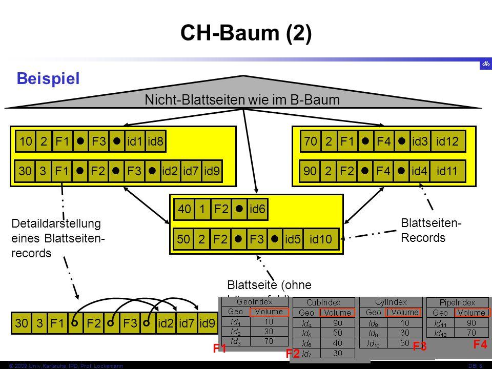 46 © 2009 Univ,Karlsruhe, IPD, Prof. LockemannDBI 8 CH-Baum (2) Nicht-Blattseiten wie im B-Baum 102F1 F3 id1id8 303F1 F2 id2id9id7F3 702F1 F4 id3id12