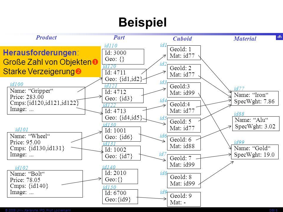 57 © 2009 Univ,Karlsruhe, IPD, Prof. LockemannDBI 8 Beispiel Geold: 1 Mat: id77 Cuboid Geold: 8 Mat: id99 id8 Geold: 5 Mat: id77 id5 Geold: 7 Mat: id9