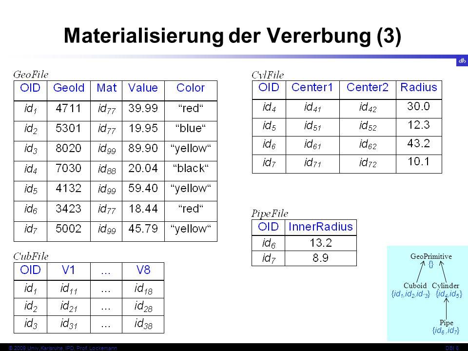 66 © 2009 Univ,Karlsruhe, IPD, Prof. LockemannDBI 8 Materialisierung der Vererbung (3) GeoPrimitive CylinderCuboid Pipe {id 1,id 2,id ´3 } {} {id 4,id
