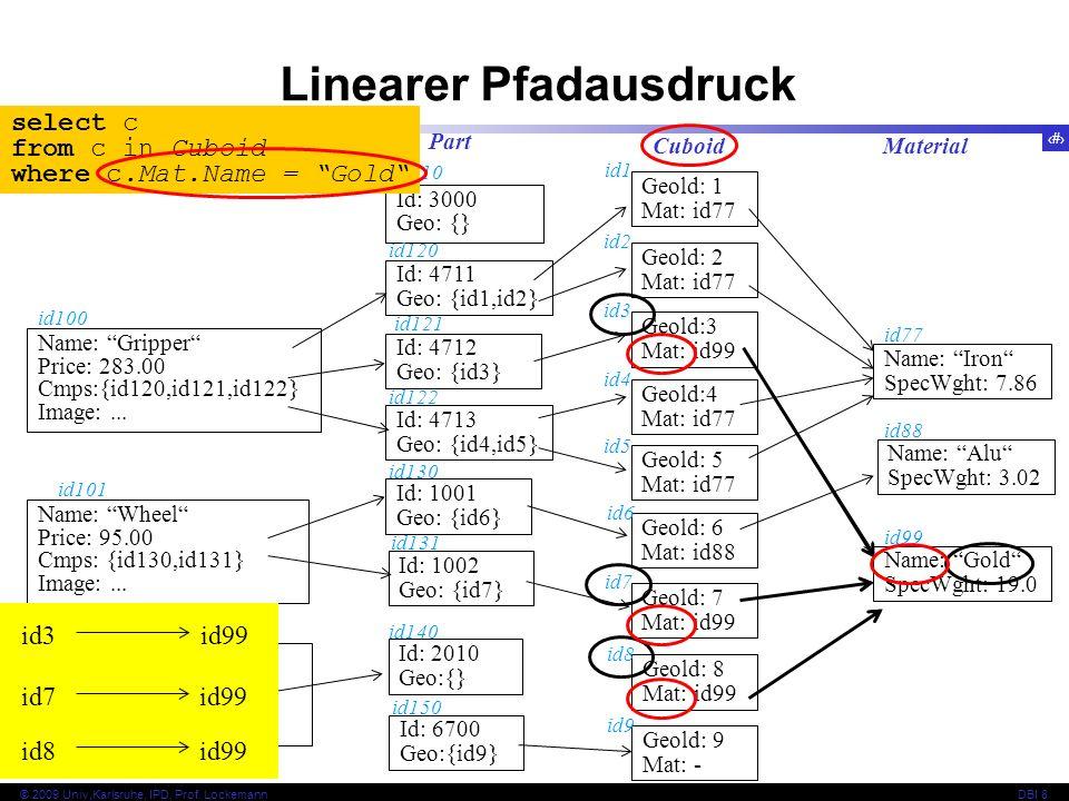 70 © 2009 Univ,Karlsruhe, IPD, Prof. LockemannDBI 8 Linearer Pfadausdruck Geold: 1 Mat: id77 Cuboid Geold: 8 Mat: id99 id8 Geold: 5 Mat: id77 id5 Geol