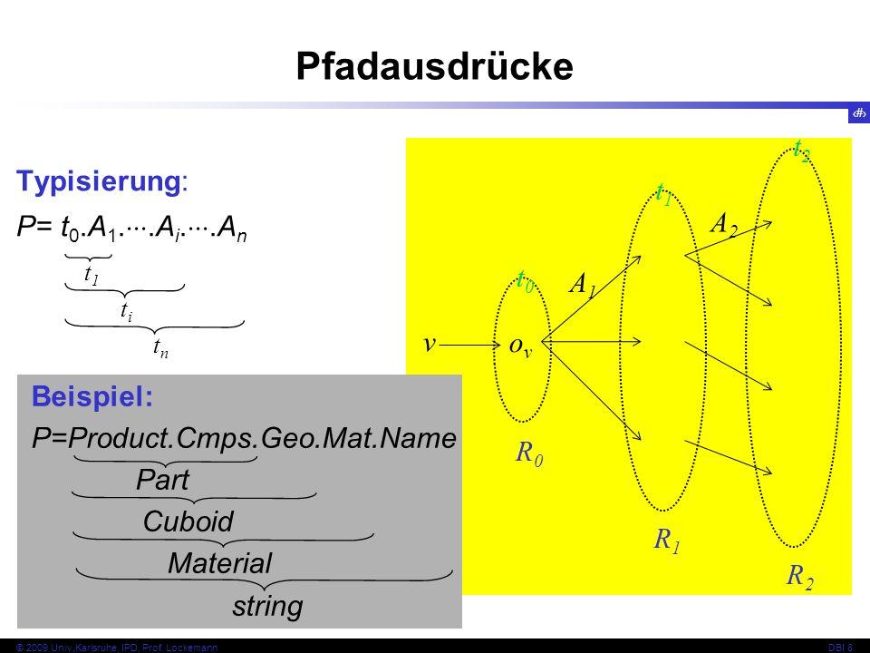 72 © 2009 Univ,Karlsruhe, IPD, Prof. LockemannDBI 8 Pfadausdrücke Typisierung: P= t 0.A 1..A i..A n t1t1 titi tntn R0R0 R1R1 R2R2 v A1A1 A2A2 ovov t2t