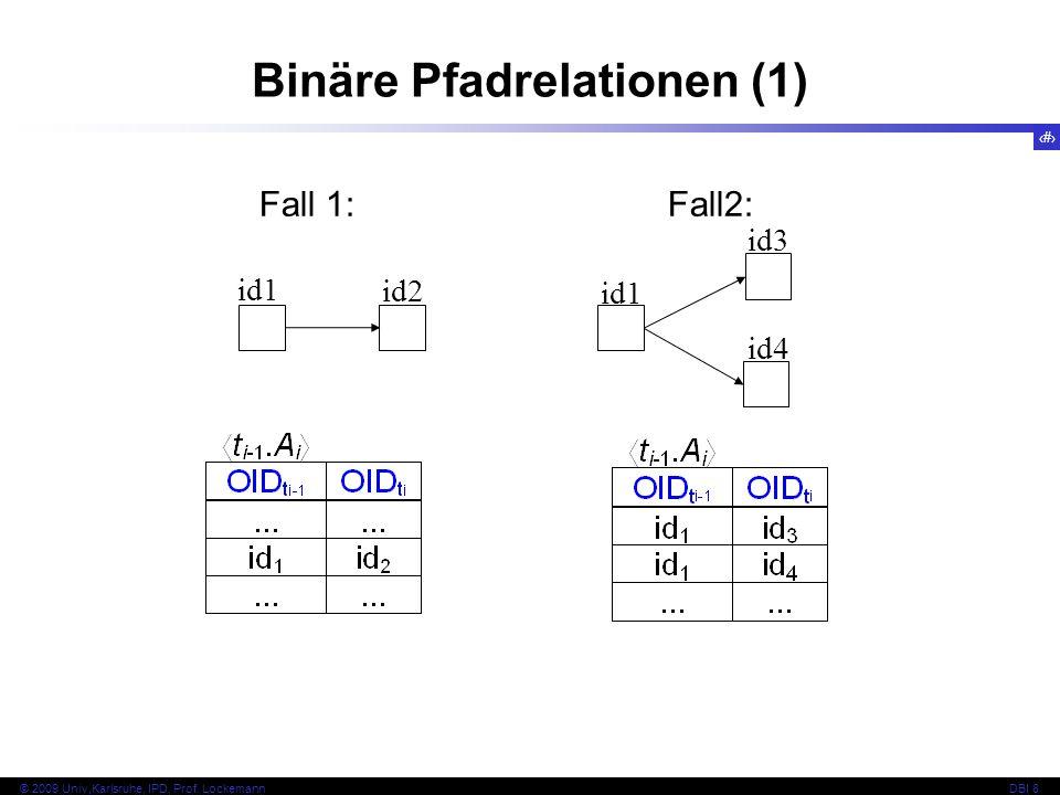 74 © 2009 Univ,Karlsruhe, IPD, Prof. LockemannDBI 8 Binäre Pfadrelationen (1) Fall 1: Fall2: id1 id2 id1 id3 id4
